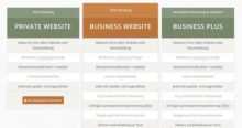 Web Service-Pakete Online-Werkstatt Wien